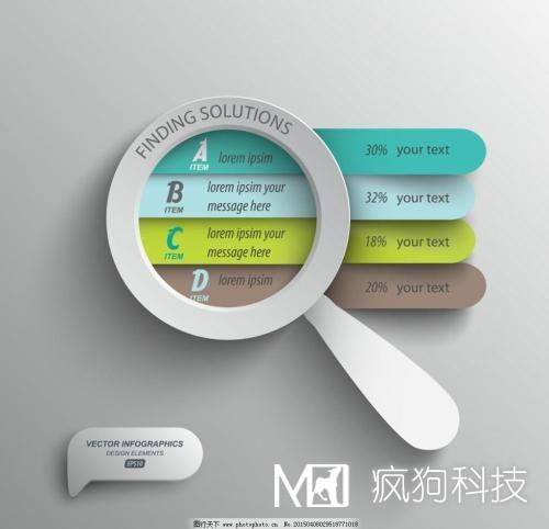 网站优化之手段图片排名优化的技巧!